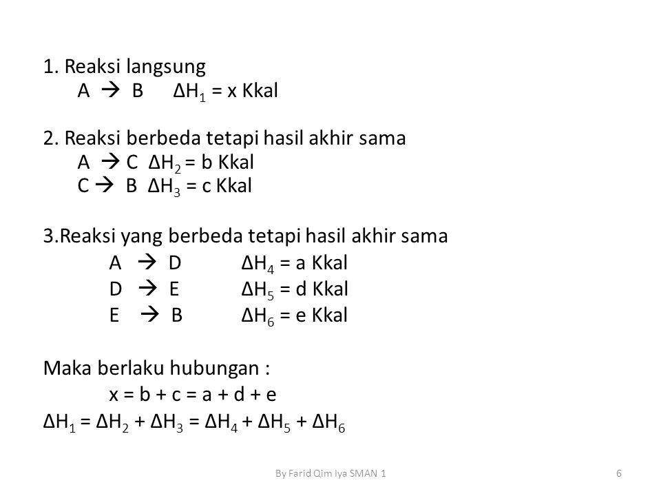 2. Reaksi berbeda tetapi hasil akhir sama A  C ΔH2 = b Kkal