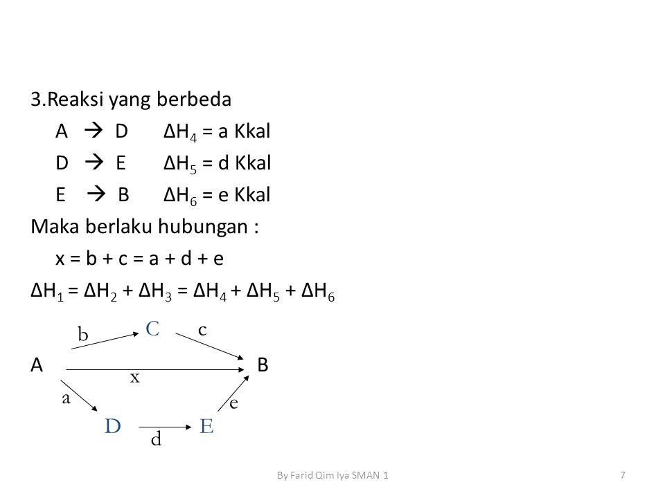 3.Reaksi yang berbeda A  D ΔH4 = a Kkal D  E ΔH5 = d Kkal E  B ΔH6 = e Kkal Maka berlaku hubungan : x = b + c = a + d + e ΔH1 = ΔH2 + ΔH3 = ΔH4 + ΔH5 + ΔH6 A B