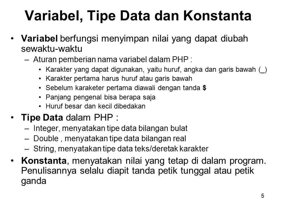Variabel, Tipe Data dan Konstanta