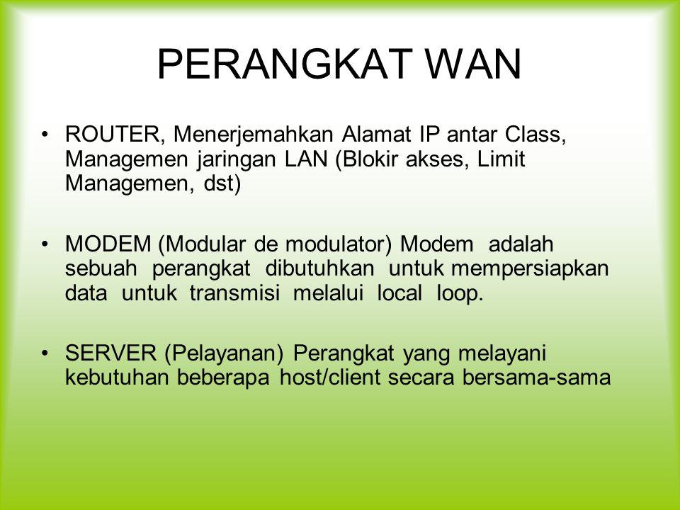 PERANGKAT WAN ROUTER, Menerjemahkan Alamat IP antar Class, Managemen jaringan LAN (Blokir akses, Limit Managemen, dst)