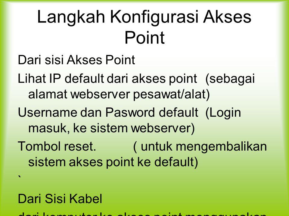 Langkah Konfigurasi Akses Point
