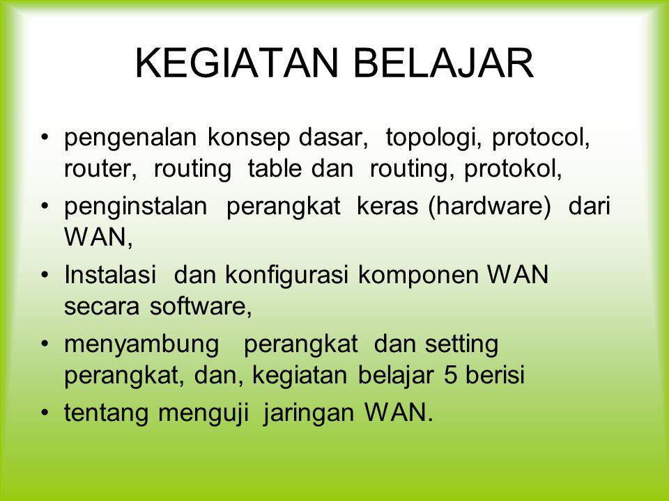 KEGIATAN BELAJAR pengenalan konsep dasar, topologi, protocol, router, routing table dan routing, protokol,