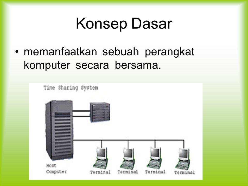 Konsep Dasar memanfaatkan sebuah perangkat komputer secara bersama.