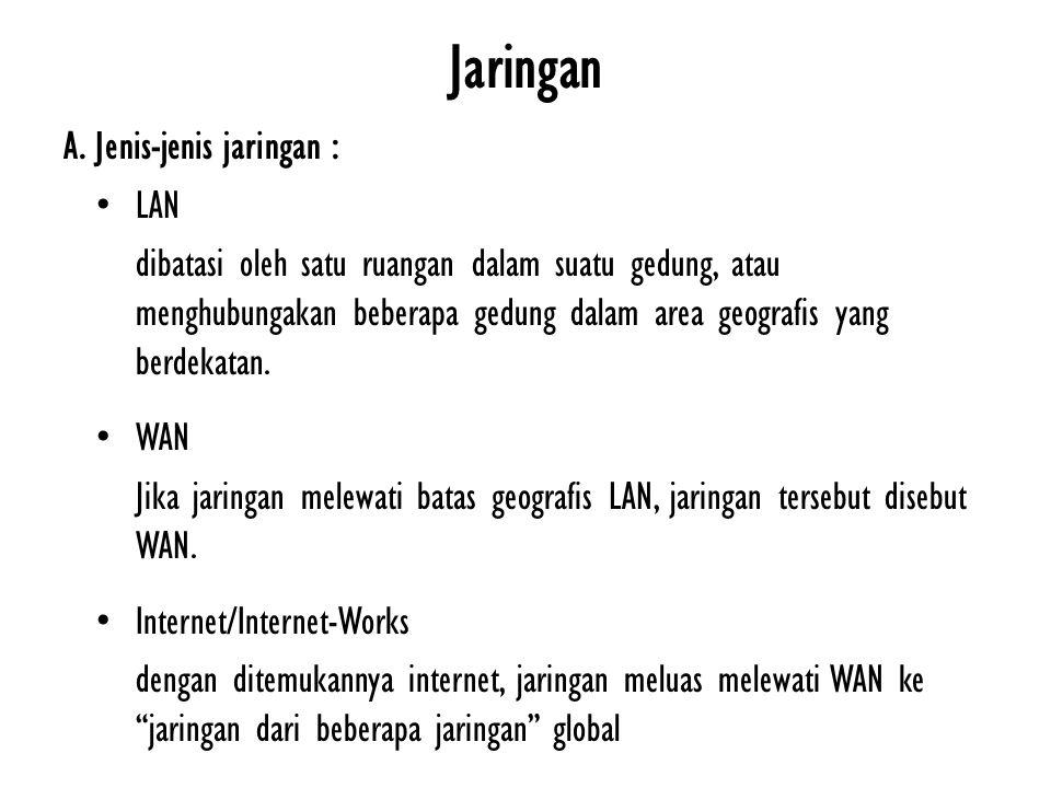 Jaringan A. Jenis-jenis jaringan : LAN