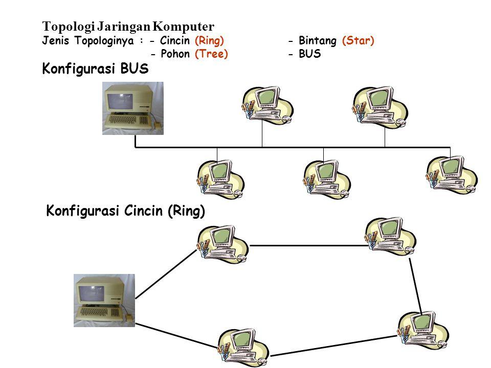 Topologi Jaringan Komputer Jenis Topologinya : - Cincin (Ring)