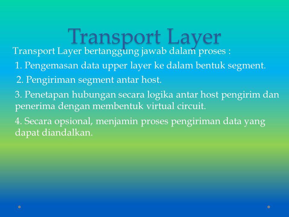Transport Layer Transport Layer bertanggung jawab dalam proses :
