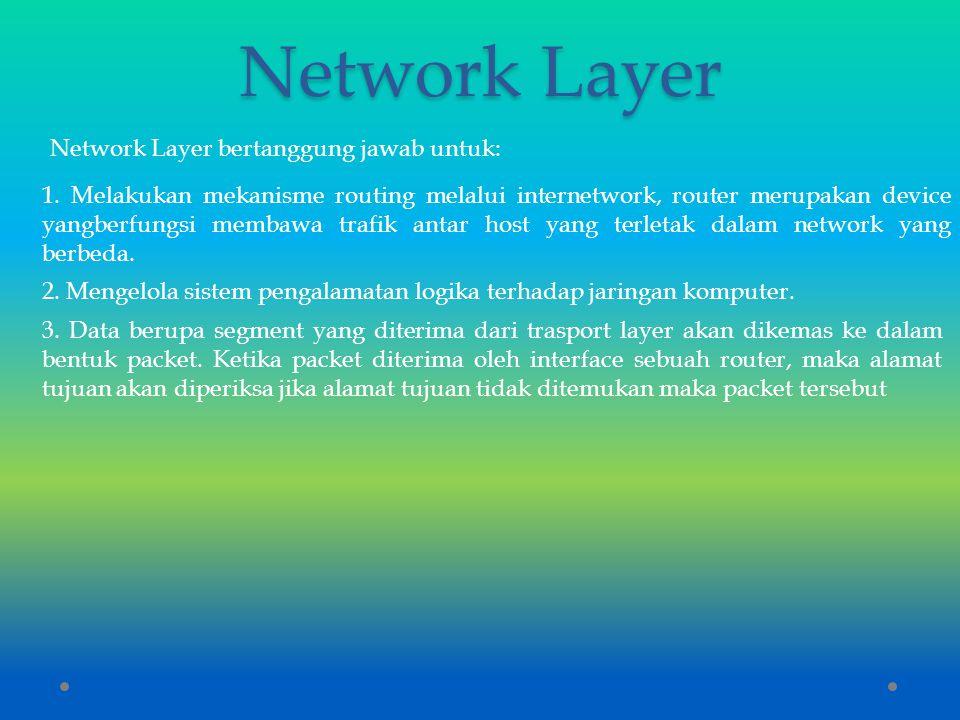 Network Layer Network Layer bertanggung jawab untuk: