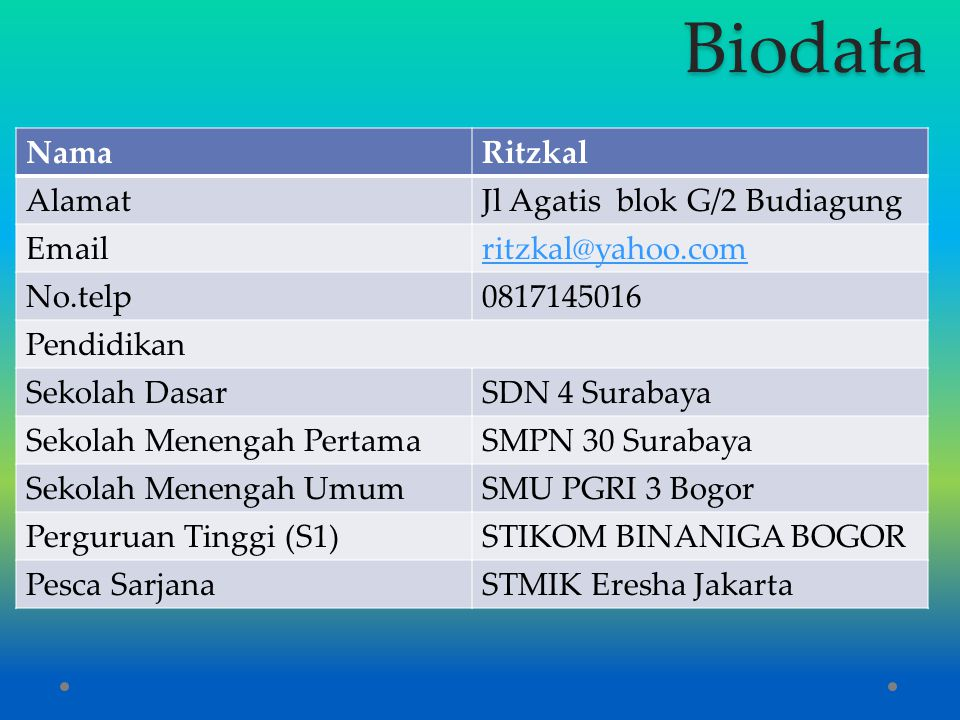 Biodata Nama Ritzkal Alamat Jl Agatis blok G/2 Budiagung Email
