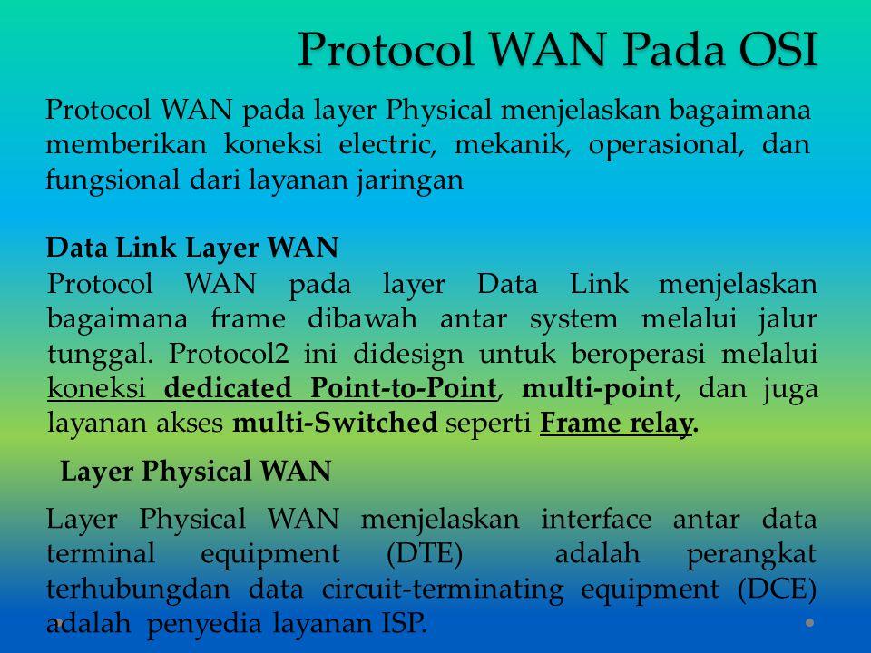 Protocol WAN Pada OSI