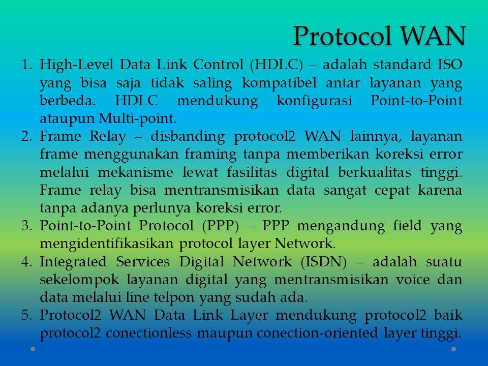 Protocol WAN