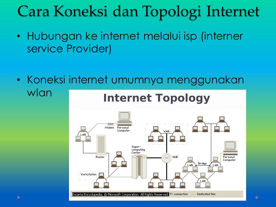Cara Koneksi dan Topologi Internet
