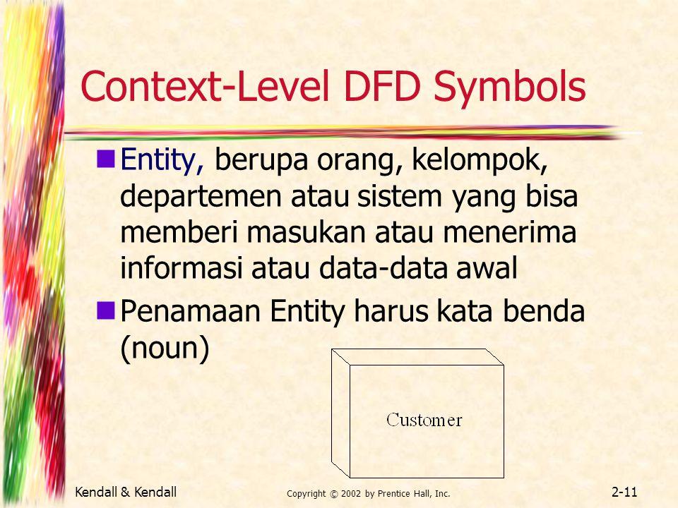 Context-Level DFD Symbols