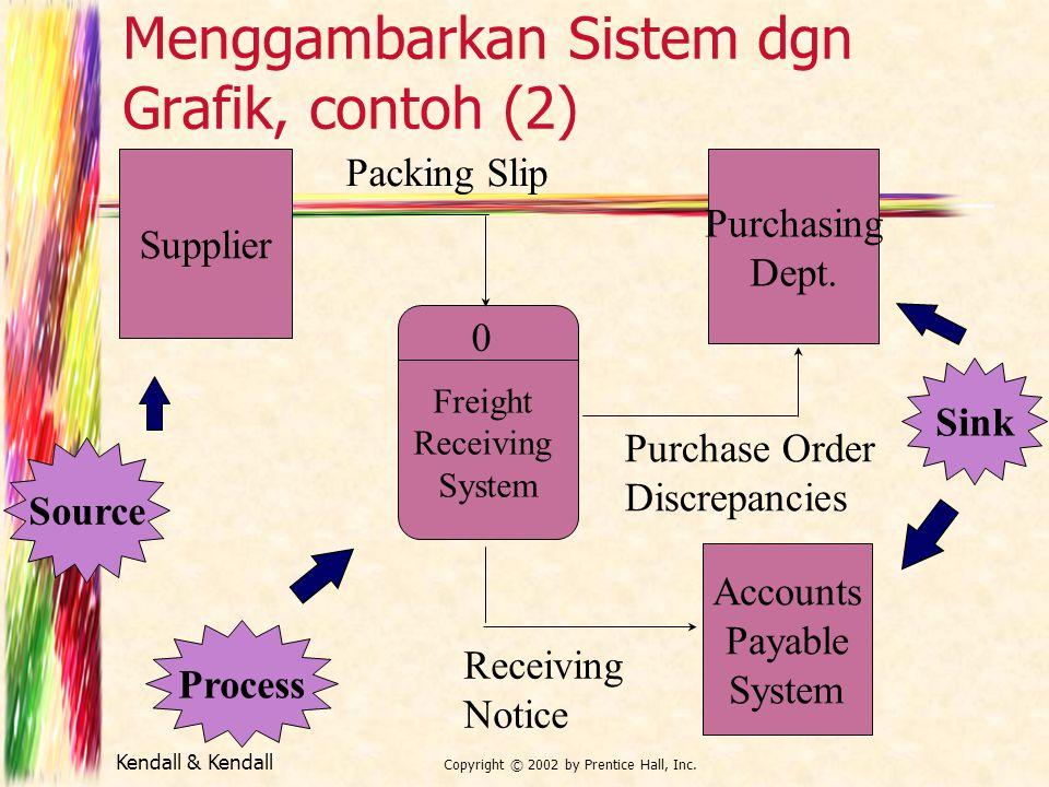 Menggambarkan Sistem dgn Grafik, contoh (2)