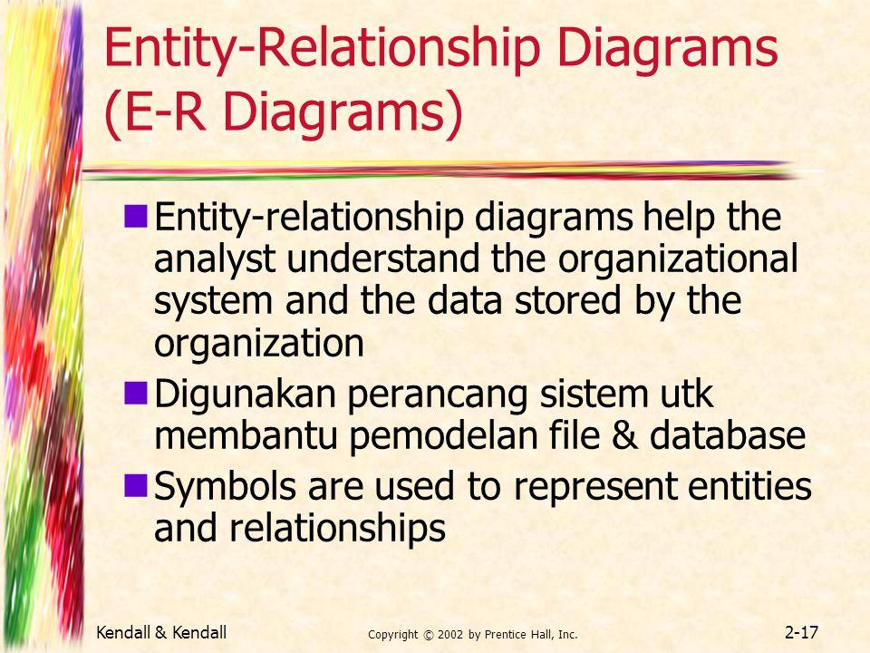 Entity-Relationship Diagrams (E-R Diagrams)