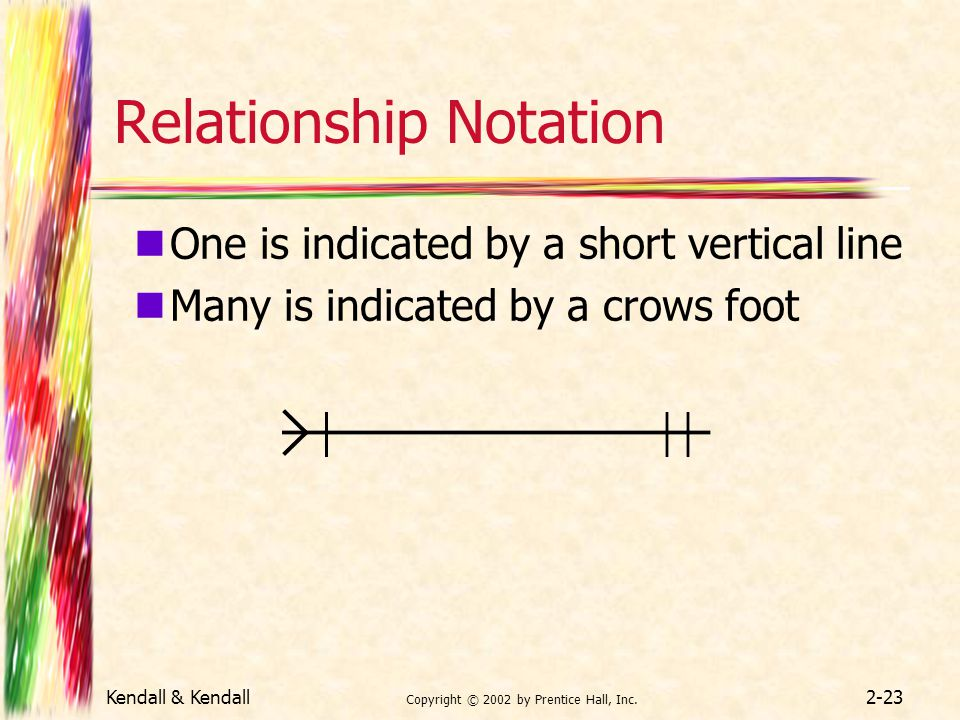Relationship Notation