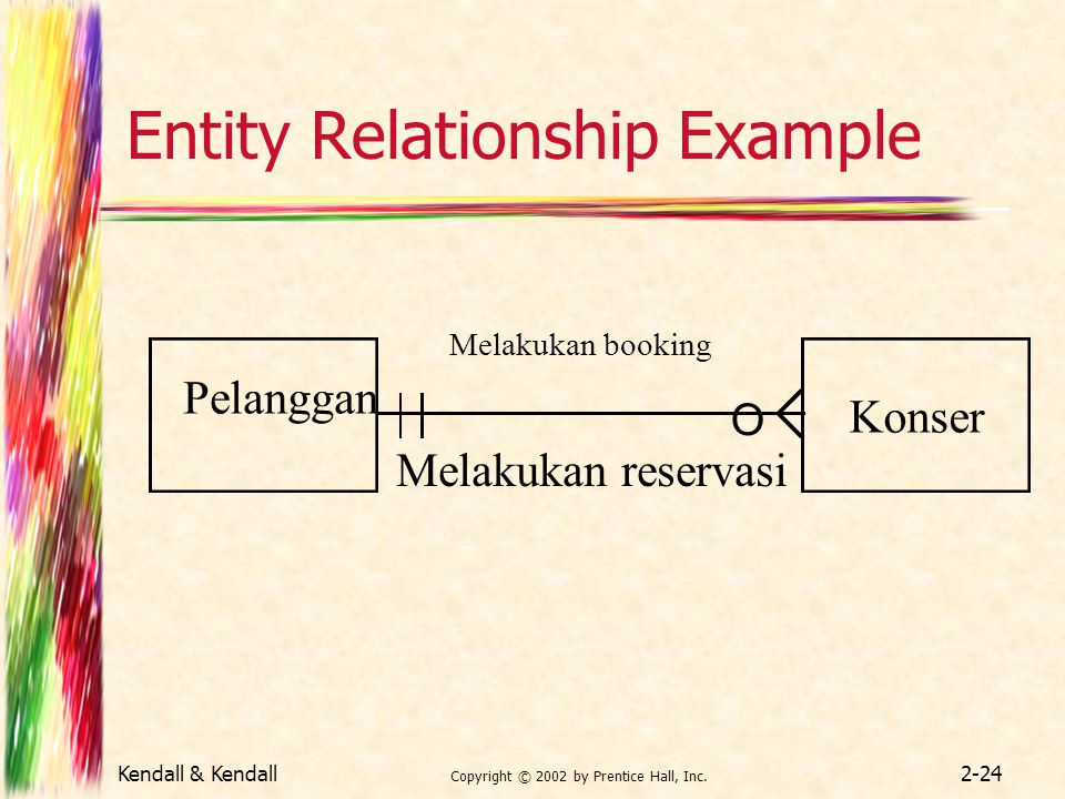 Entity Relationship Example