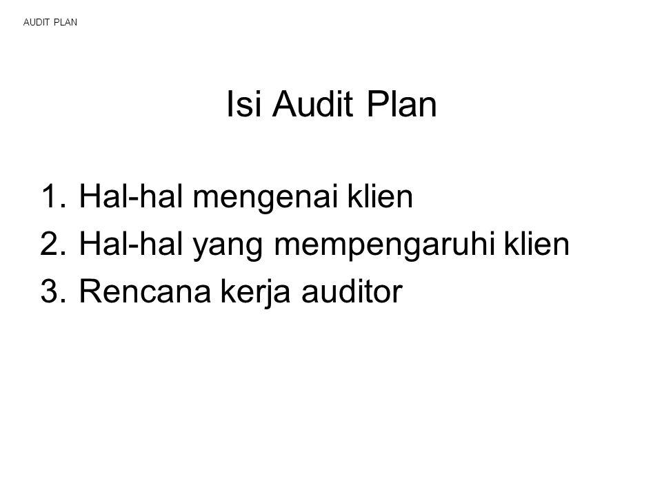 Isi Audit Plan Hal-hal mengenai klien Hal-hal yang mempengaruhi klien