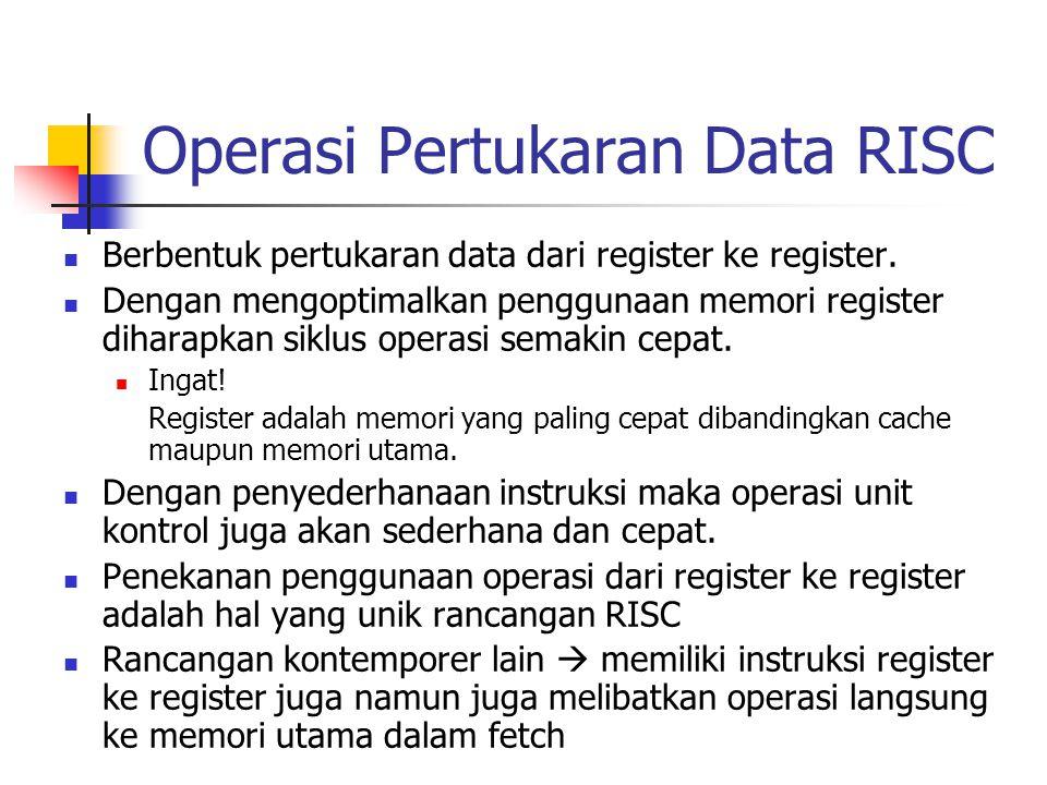 Operasi Pertukaran Data RISC