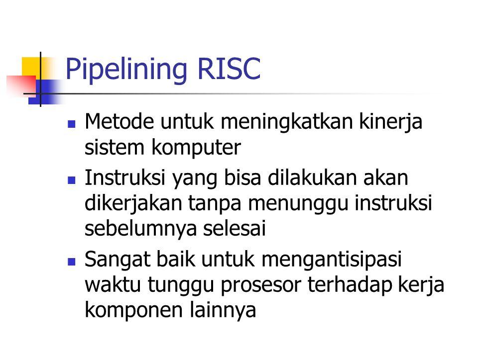 Pipelining RISC Metode untuk meningkatkan kinerja sistem komputer