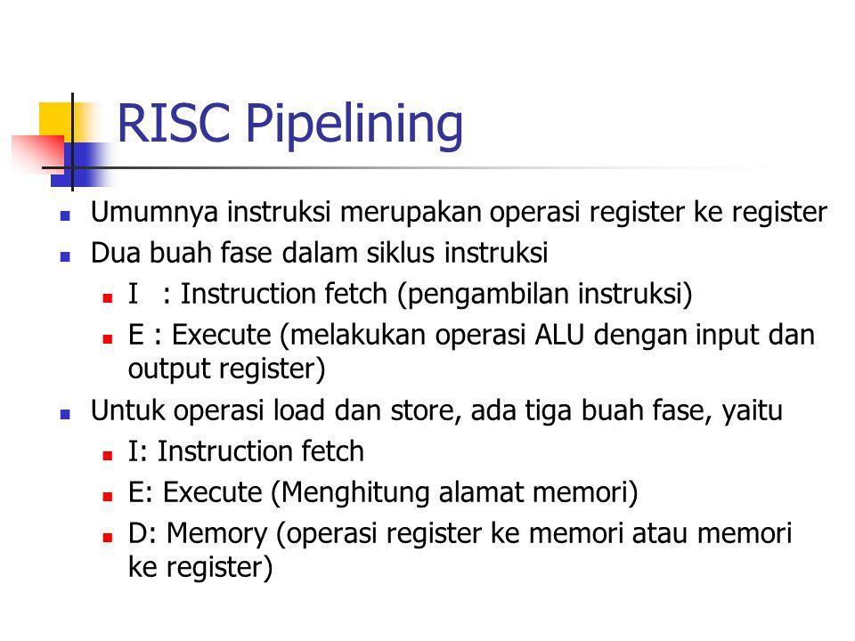 RISC Pipelining Umumnya instruksi merupakan operasi register ke register. Dua buah fase dalam siklus instruksi.
