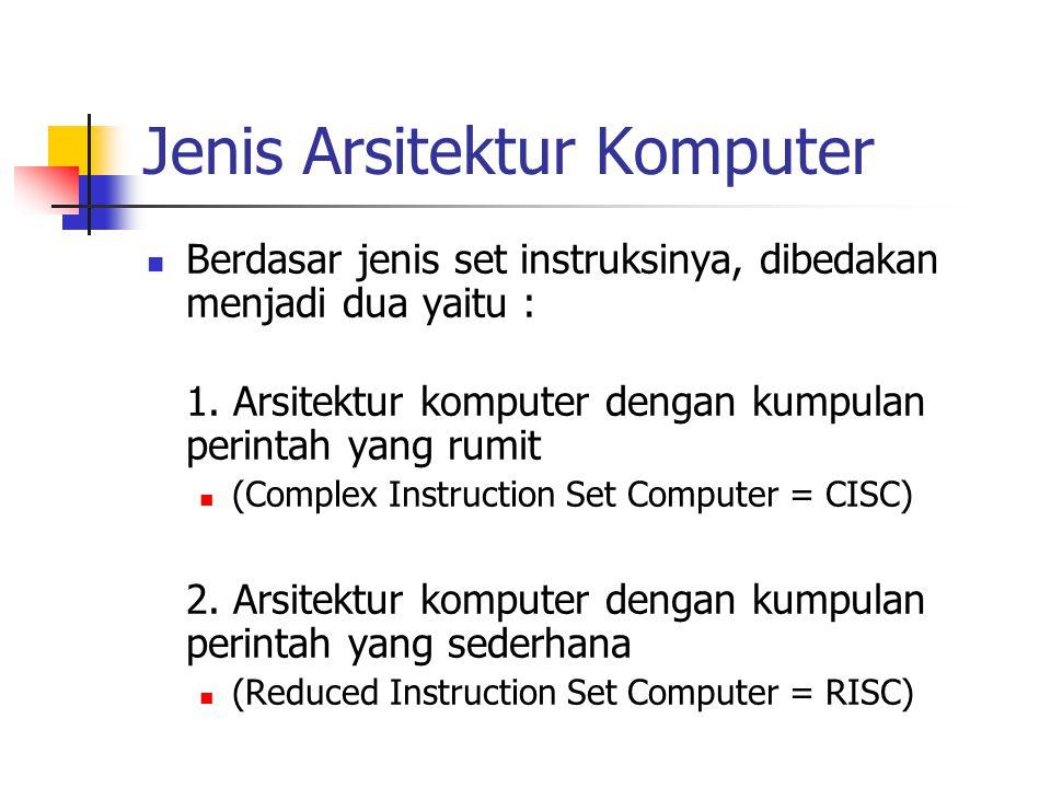 Jenis Arsitektur Komputer