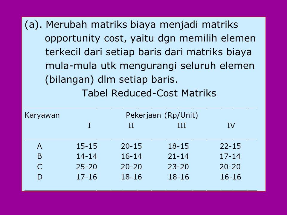 (a). Merubah matriks biaya menjadi matriks
