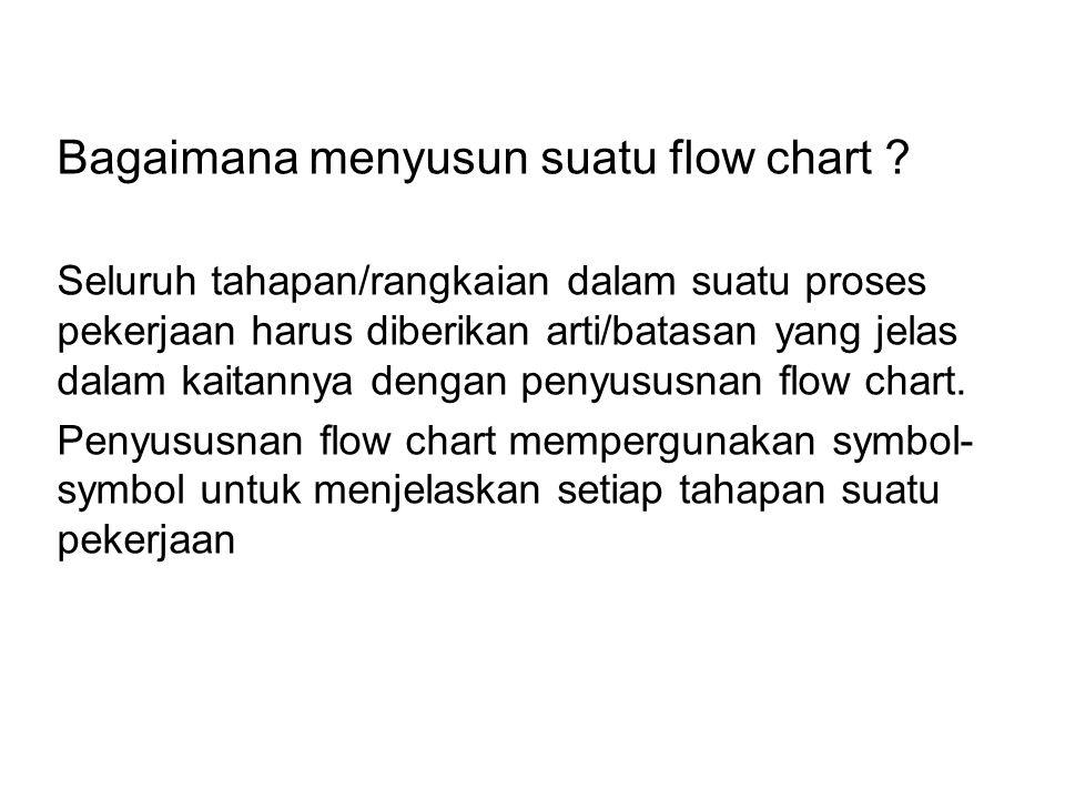 Bagaimana menyusun suatu flow chart