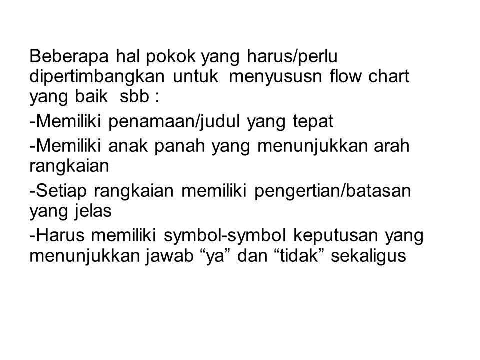 Beberapa hal pokok yang harus/perlu dipertimbangkan untuk menyususn flow chart yang baik sbb :