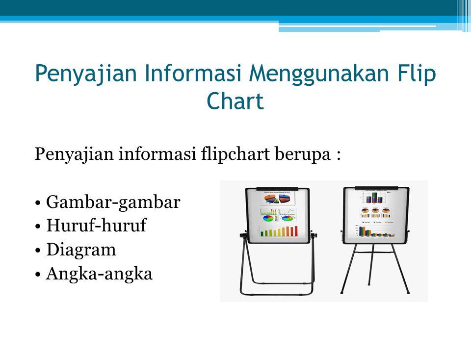 Penyajian Informasi Menggunakan Flip Chart