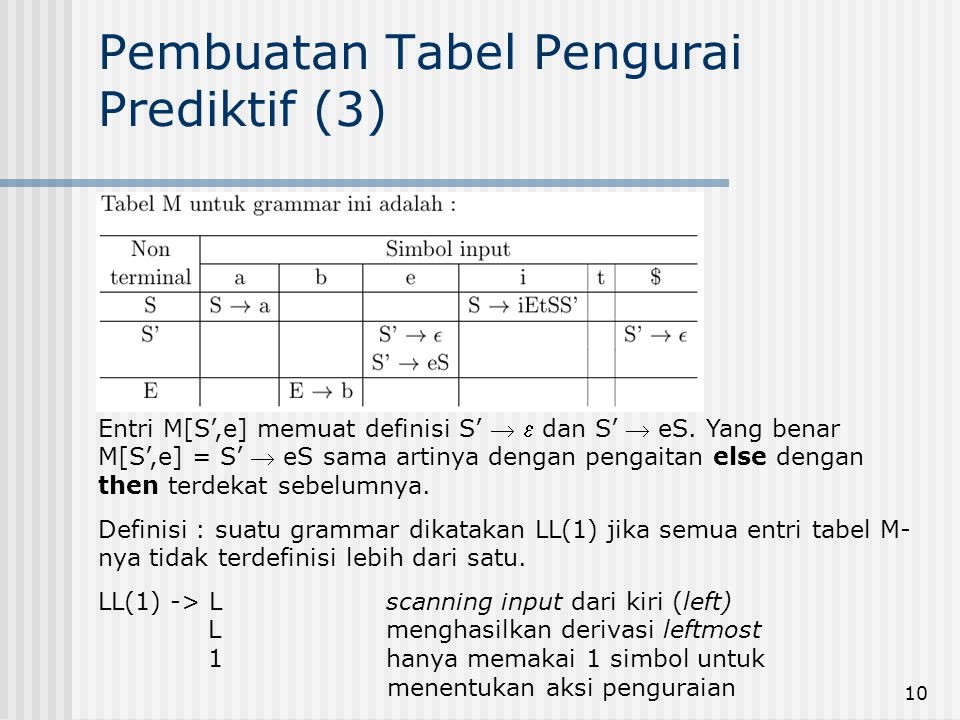 Pembuatan Tabel Pengurai Prediktif (3)