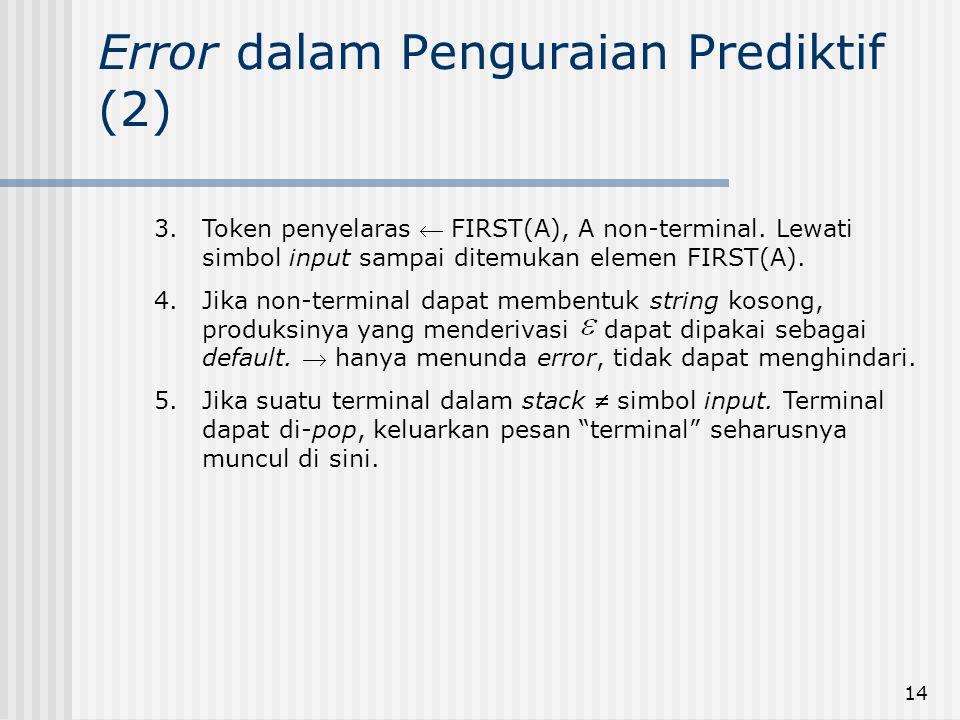 Error dalam Penguraian Prediktif (2)