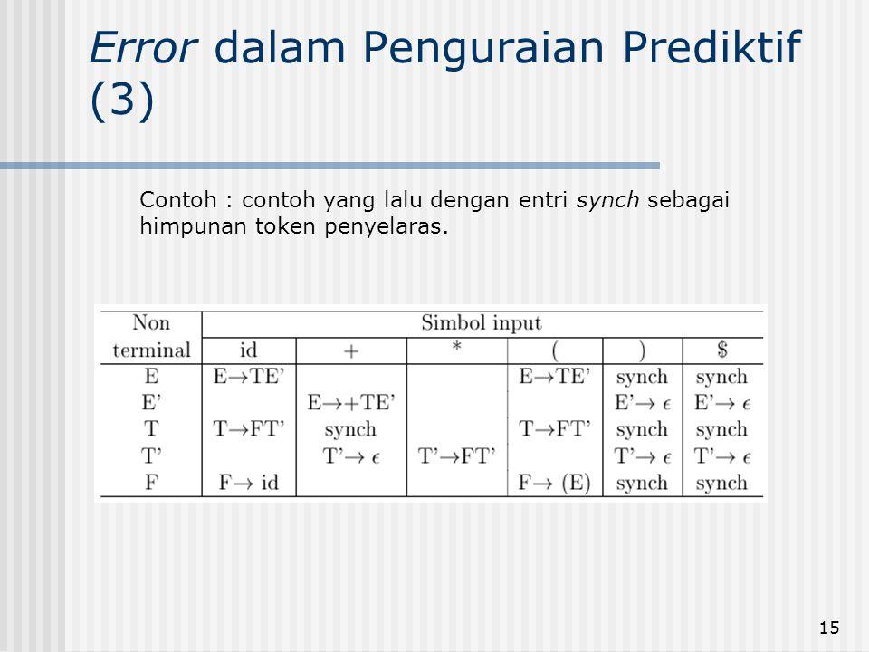 Error dalam Penguraian Prediktif (3)