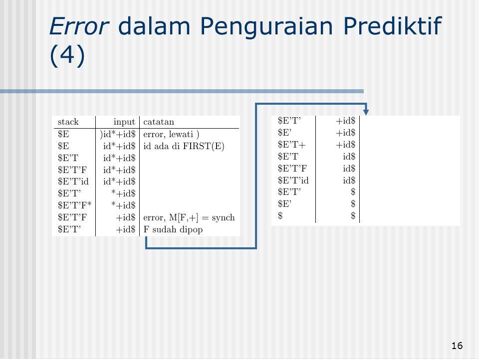 Error dalam Penguraian Prediktif (4)