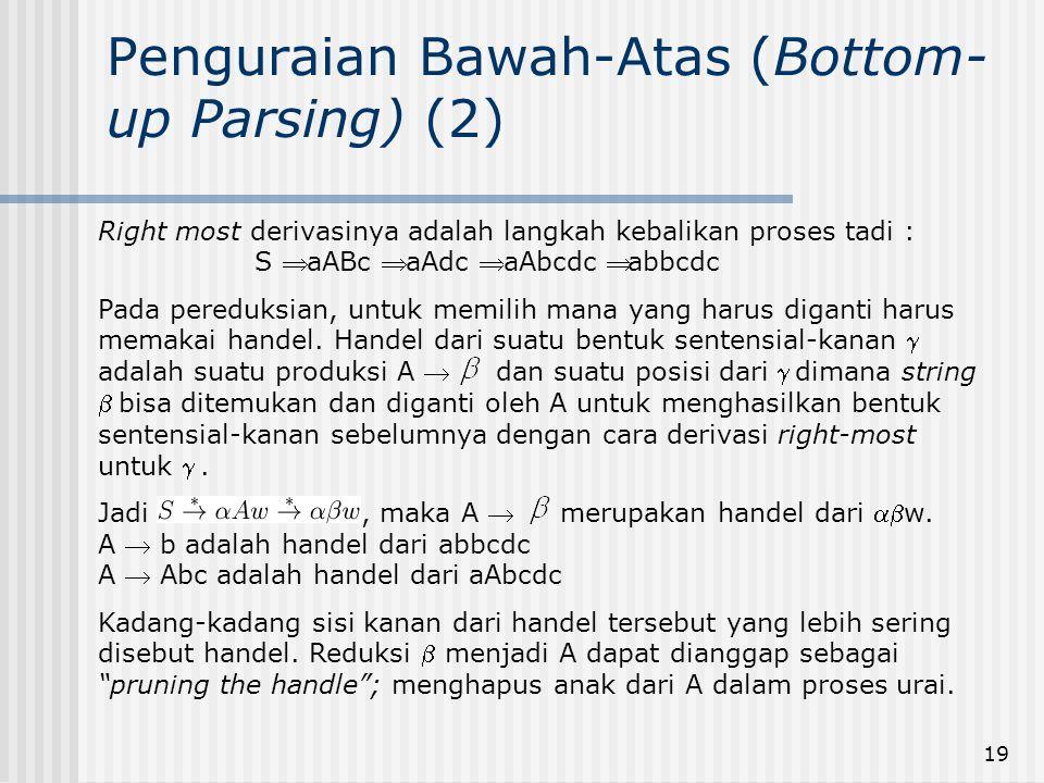 Penguraian Bawah-Atas (Bottom-up Parsing) (2)