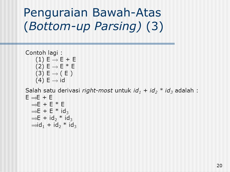 Penguraian Bawah-Atas (Bottom-up Parsing) (3)