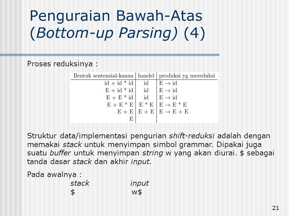 Penguraian Bawah-Atas (Bottom-up Parsing) (4)