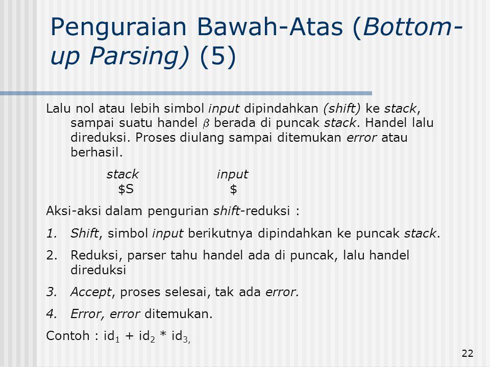 Penguraian Bawah-Atas (Bottom-up Parsing) (5)