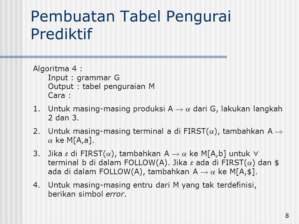 Pembuatan Tabel Pengurai Prediktif