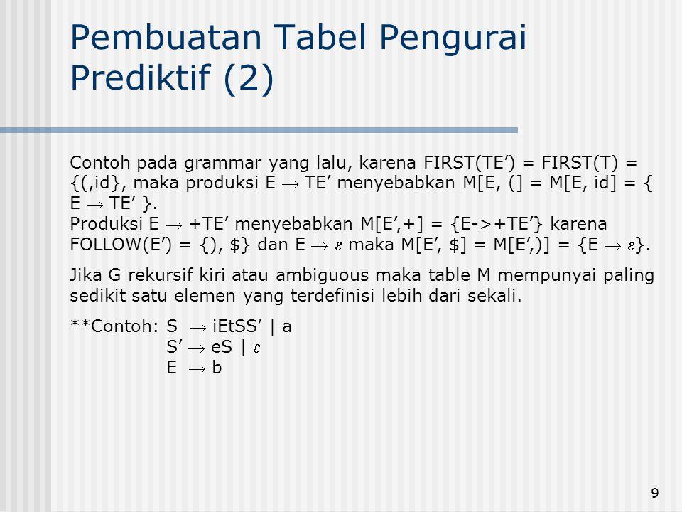 Pembuatan Tabel Pengurai Prediktif (2)