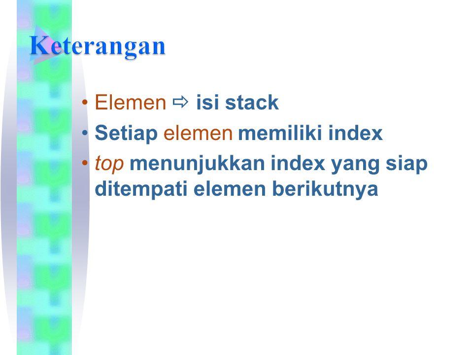 Keterangan Elemen  isi stack Setiap elemen memiliki index