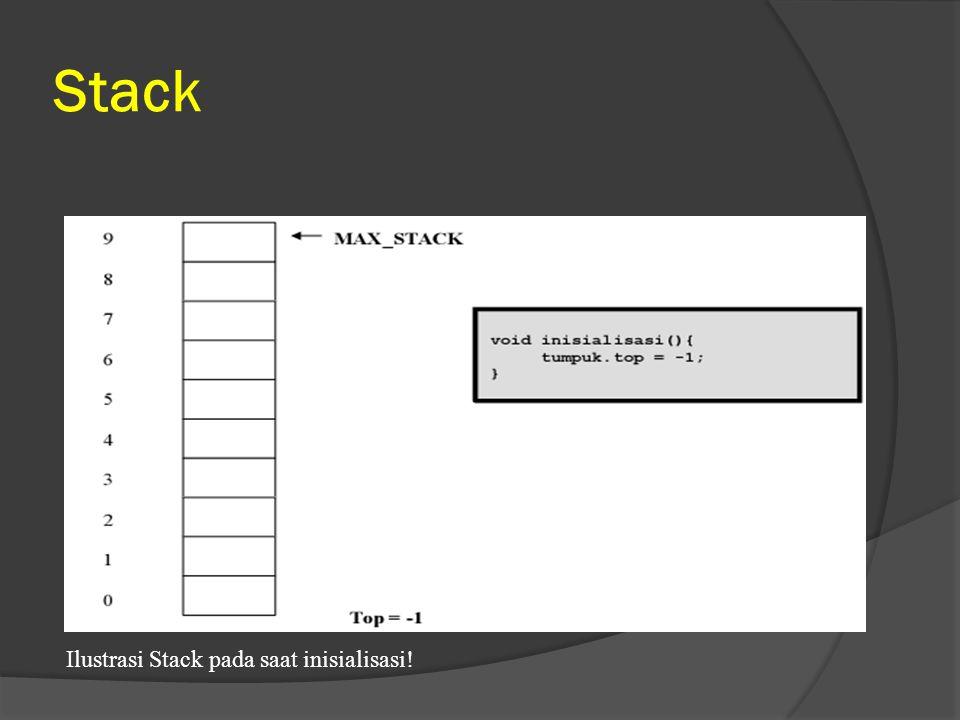 Stack Ilustrasi Stack pada saat inisialisasi!