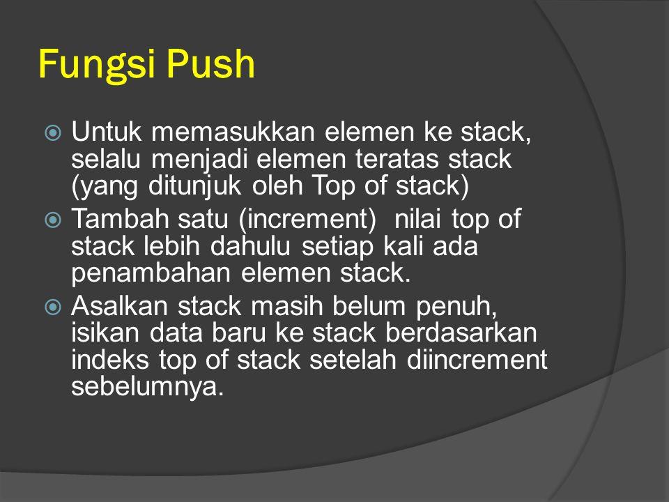 Fungsi Push Untuk memasukkan elemen ke stack, selalu menjadi elemen teratas stack (yang ditunjuk oleh Top of stack)