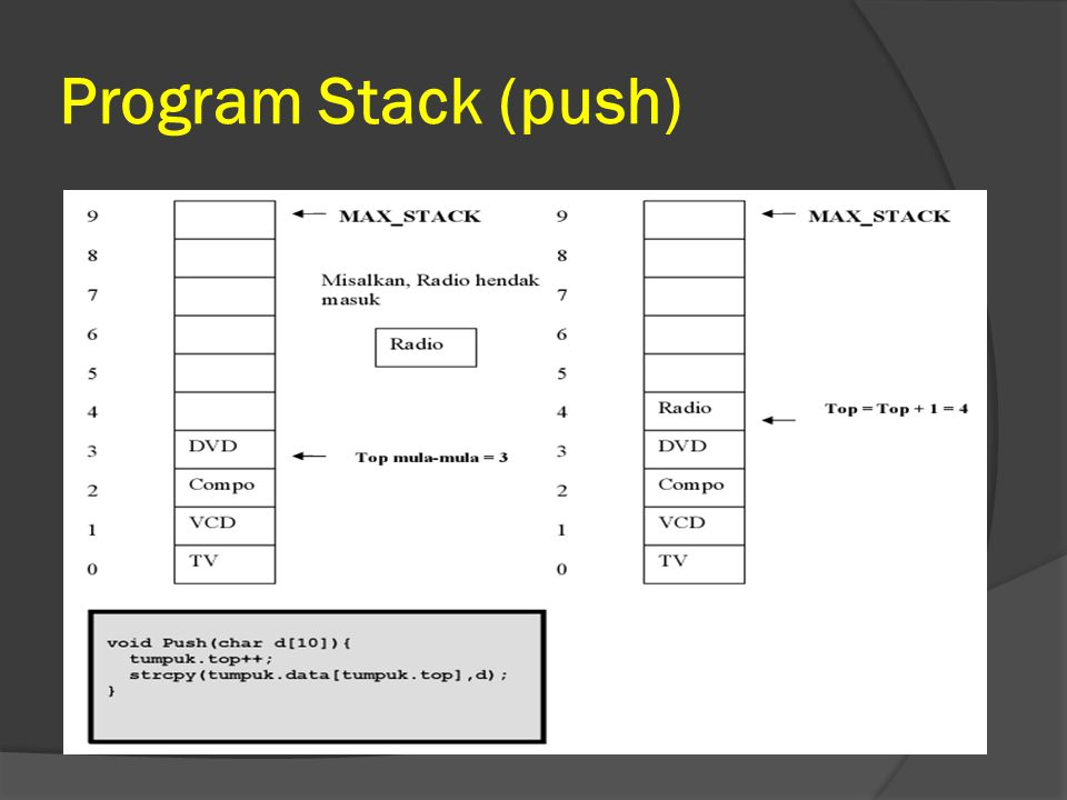 Program Stack (push)