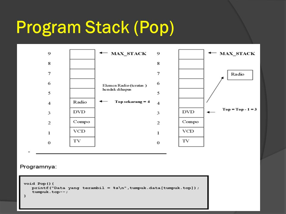 Program Stack (Pop)
