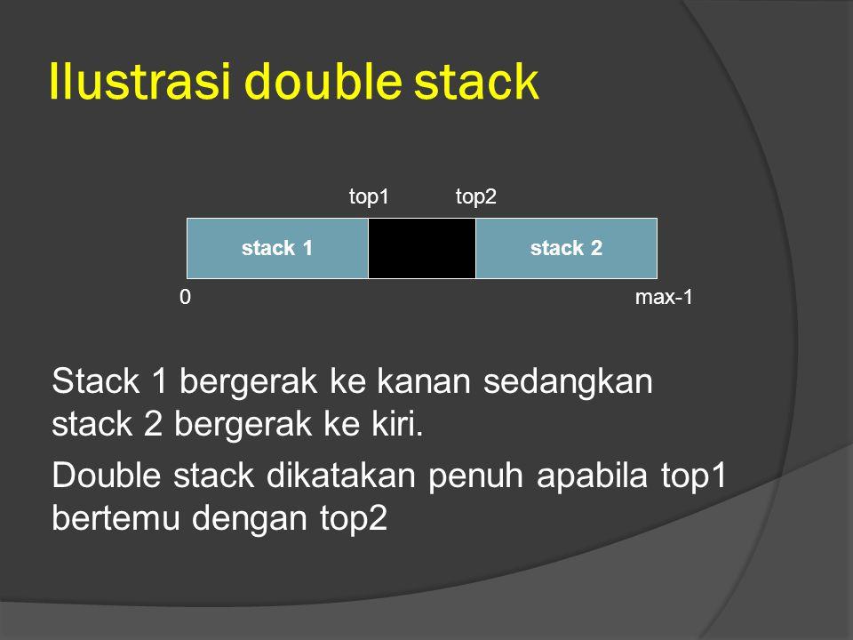 Ilustrasi double stack