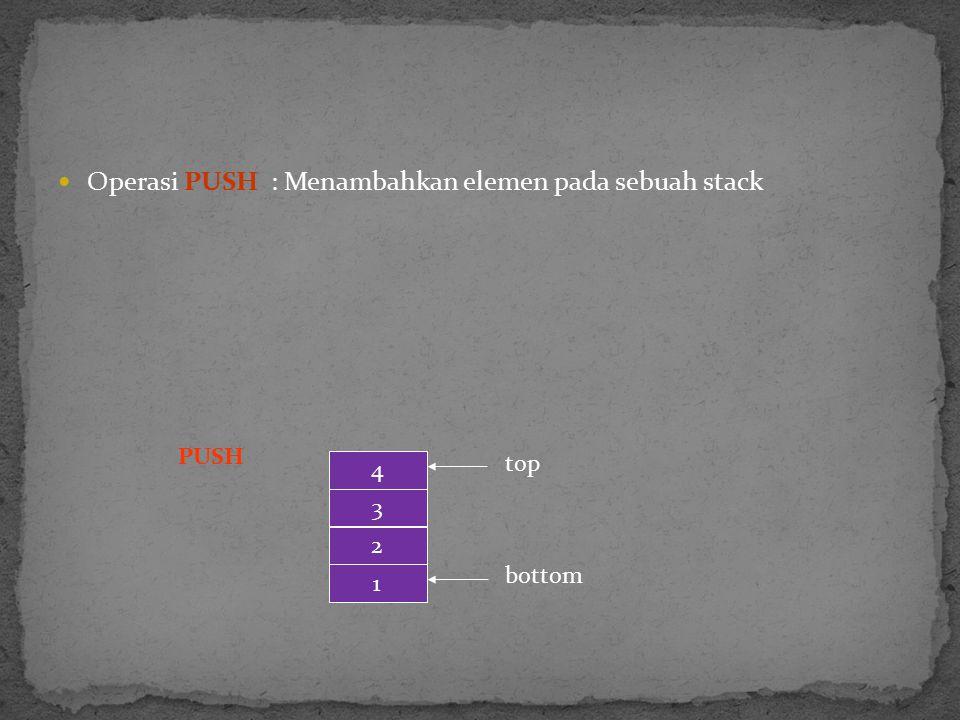 Operasi PUSH : Menambahkan elemen pada sebuah stack