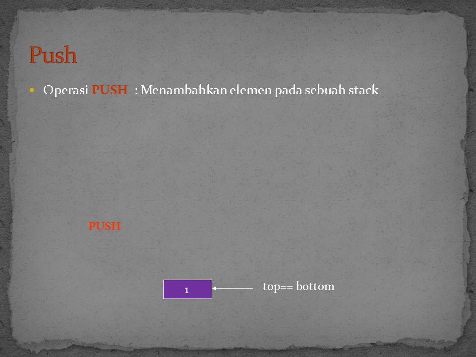 Push Operasi PUSH : Menambahkan elemen pada sebuah stack PUSH
