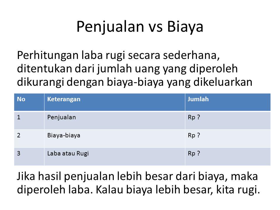Penjualan vs Biaya Perhitungan laba rugi secara sederhana, ditentukan dari jumlah uang yang diperoleh dikurangi dengan biaya-biaya yang dikeluarkan.