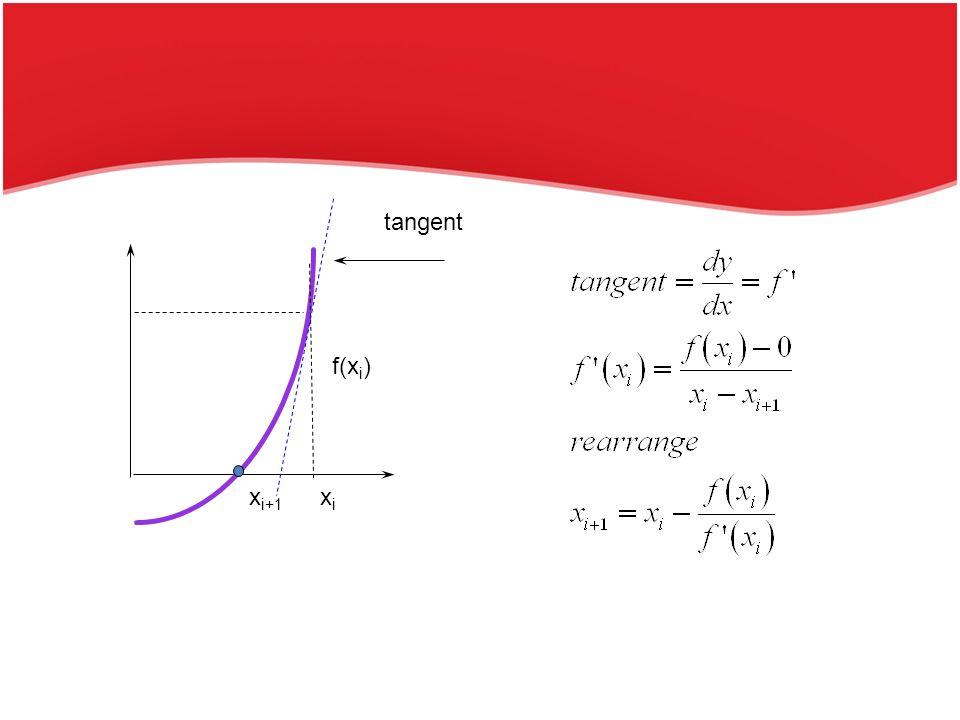 f(xi) xi tangent xi+1