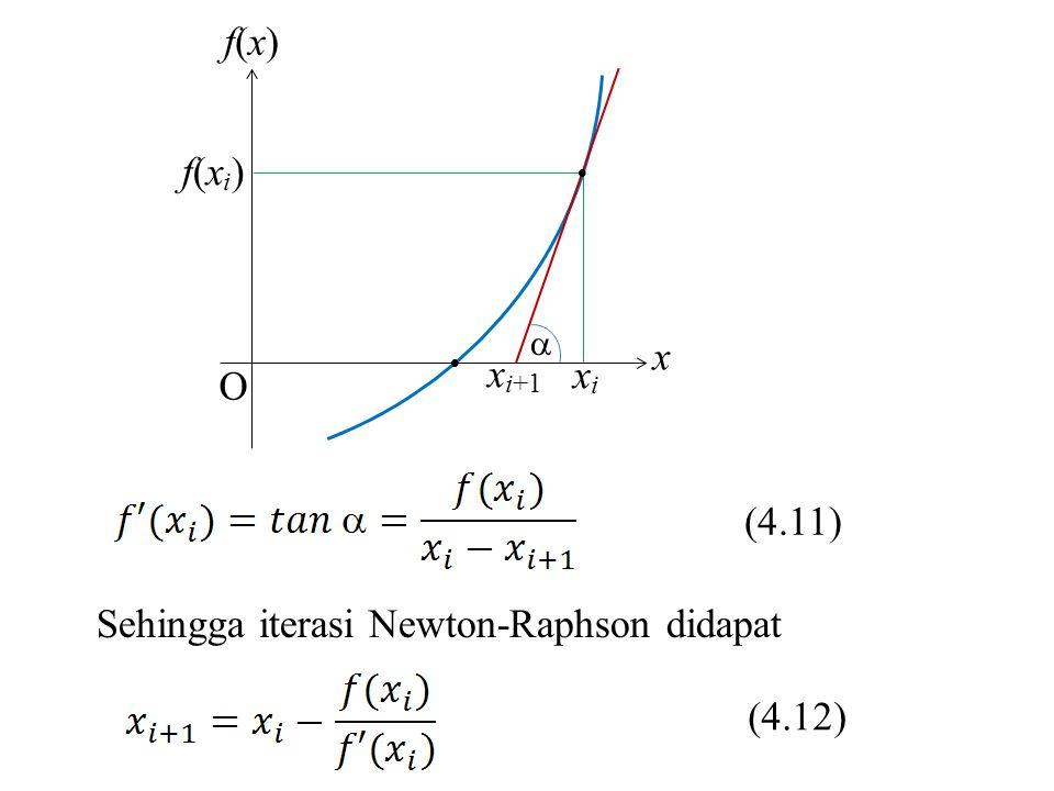 Sehingga iterasi Newton-Raphson didapat